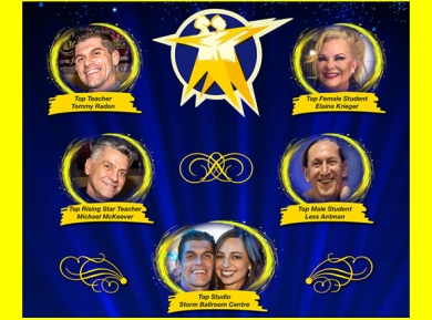 World Dancesport Series Winners 2020